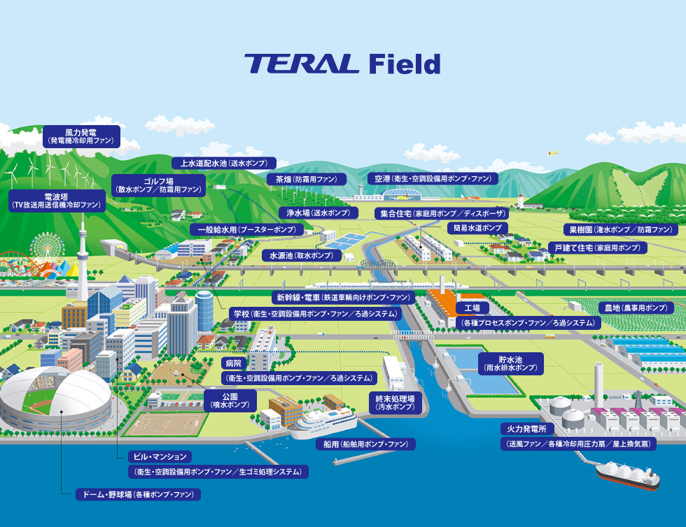 TERAL Field