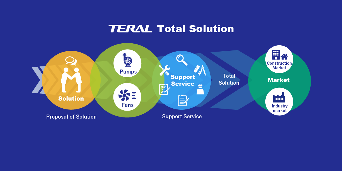 TERAL Total Solution