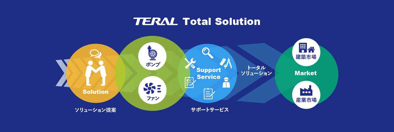 テラルのトータルソリューション