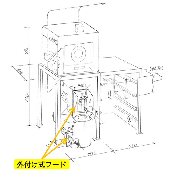 作業場Ⅰ:外付け式フードの見取り図